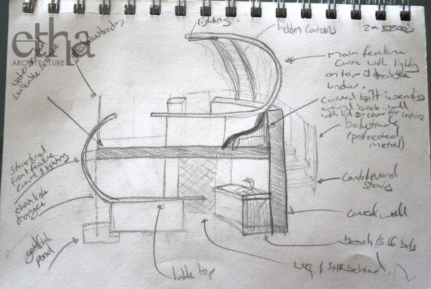 Curved Table Feature Sketch