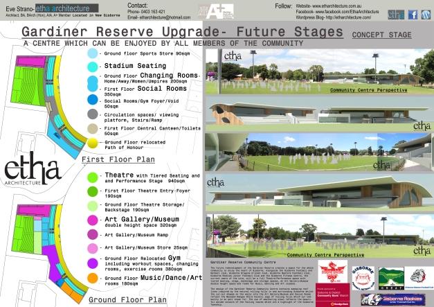 Gardiner Reserve Future Stage
